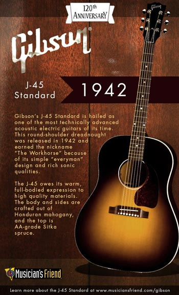 The J-45 Standard Acoustic: Gibson's True Workhorse
