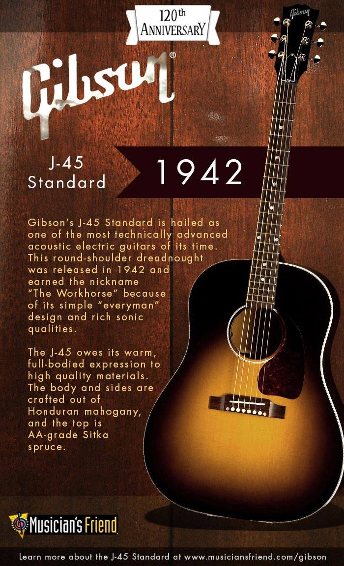 the j 45 standard acoustic gibson 39 s true workhorse the hub. Black Bedroom Furniture Sets. Home Design Ideas