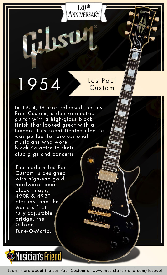 gibson and fender marketing mix Fender musical instruments corporation company research & investing information find executives and the latest company news.