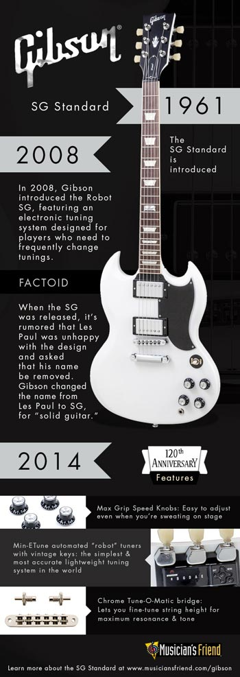 The Gibson SG Standard: Light, Thin, & Easy to Play