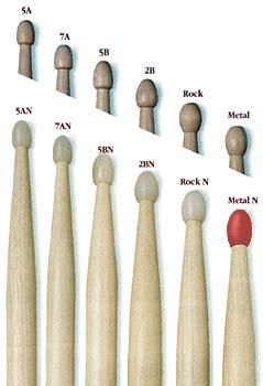How to Choose the Right Drum Sticks