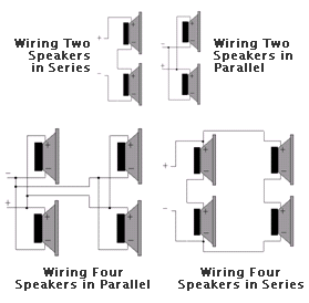 what does it mean when speakers are wired in  quot parallel wiring up speakers in a car wiring up speaker cabinet 4x12 youtube