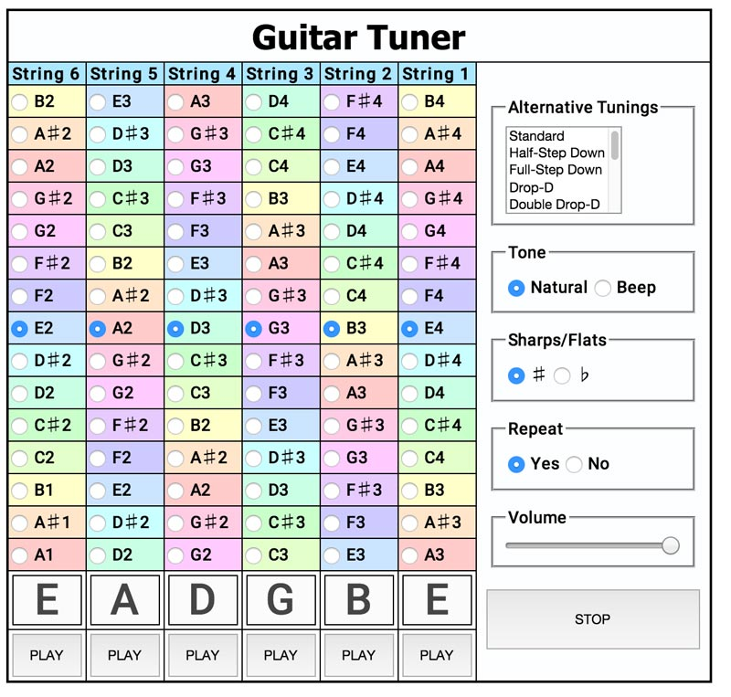 seven online guitar tuners rated the hub. Black Bedroom Furniture Sets. Home Design Ideas